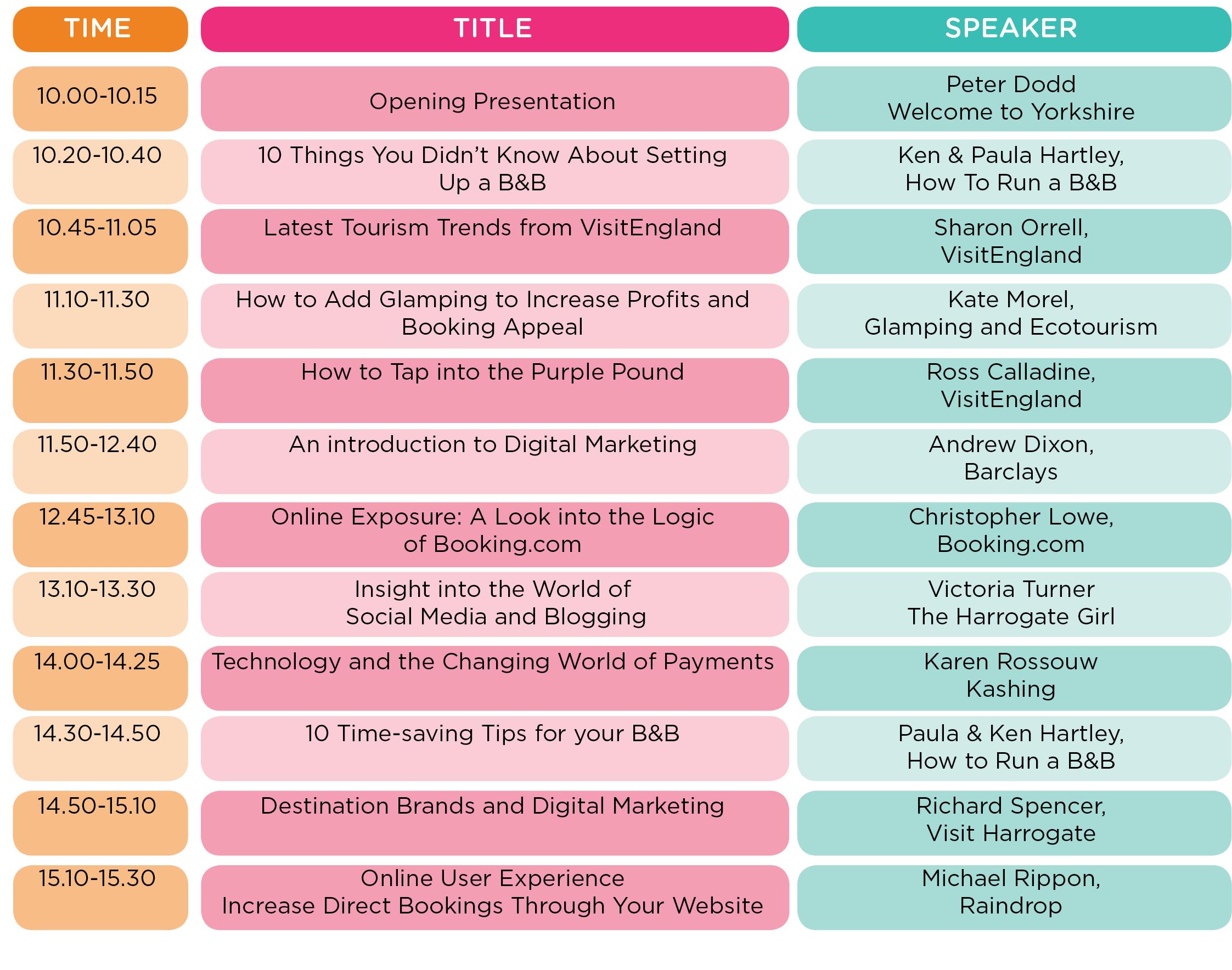 Harrogate Speaker Schedule