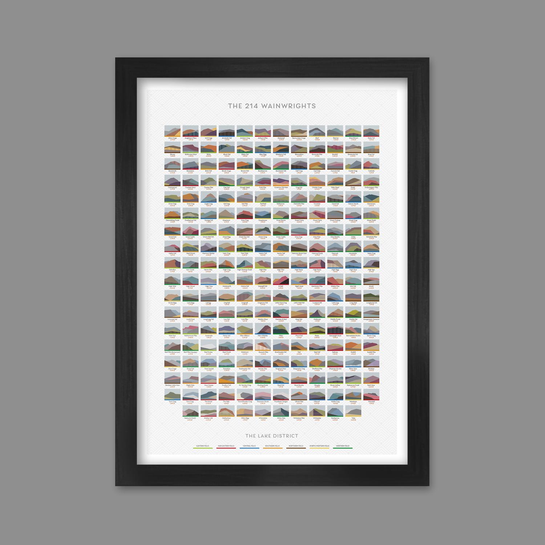 214 Wainwrights - Lake District Geometric Print