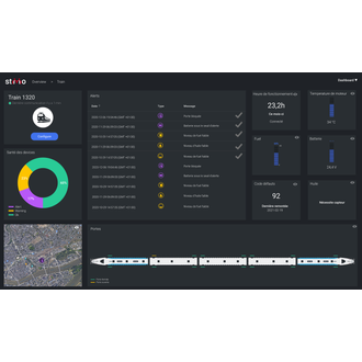 RAILCONNECT - IoT SaaS platform for device management and data visualisation