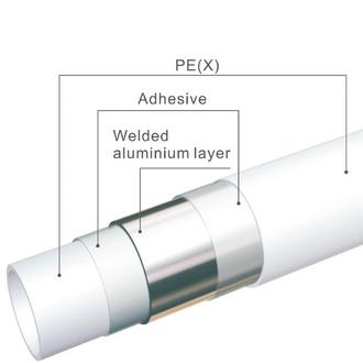 PE/AL/PE Pipes, PEX/AL/PEX Pipes, PERT/AL/PERT Pipes, Multilayer Composit Pipes