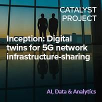 Inception: Digital twins for 5G network infrastructure-sharing