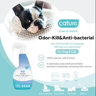 Odor-kill & Anti-bacterial Spray